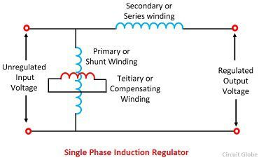 single-phase-induction-regulator