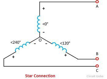 star-connection-of-transformer