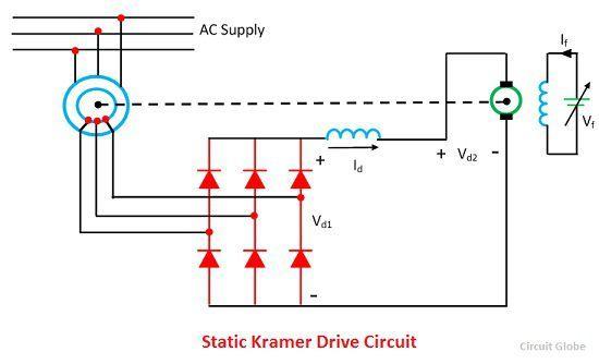 static-kramer-drive