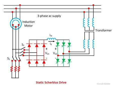 static-scherbius-drive