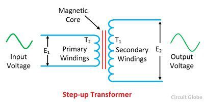 how to work step up transformer