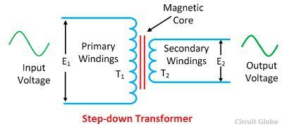 What Is A Step Up Amp A Step Down Transformer Definition