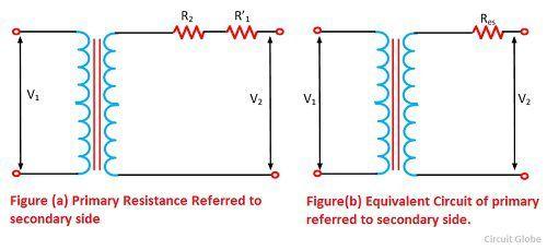 Transformer Winding Resistance - Formula & Explanation