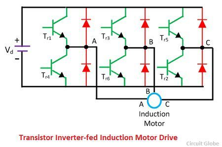 transistor-inverter-fed-niduction-motor-drive