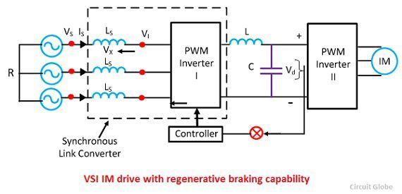vsi-im-drive-with-regenerative-braking