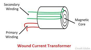 wound type current transformer what is current transformer (ct)? definition, construction, phasor current transformer diagram at readyjetset.co