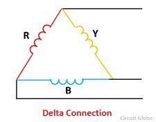 delta-connection