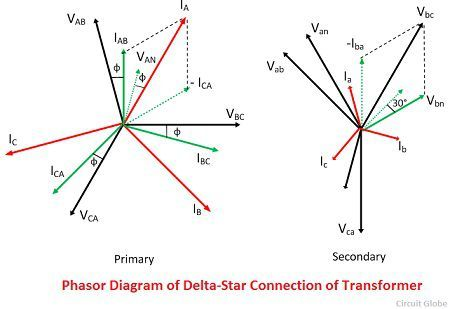 Three phase transformer connections circuit globe delta star coonnection transformer ccuart