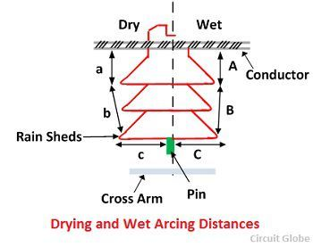 dry-and-wet-arcing-distances