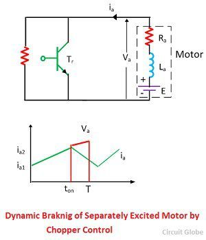 dynamic-braking-of-separatly-excited-dc-motor