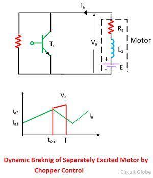 dynamic-braking-of-separatly-excited-dc-motor