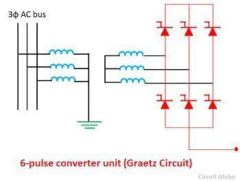 graetz-circuit
