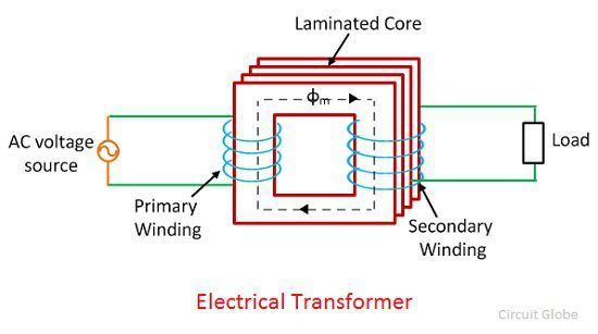what is electrical transformer definition construction. Black Bedroom Furniture Sets. Home Design Ideas