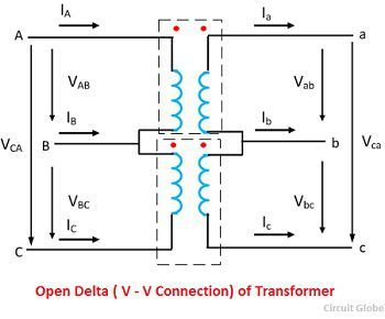 open-delta-connection-of-transformer