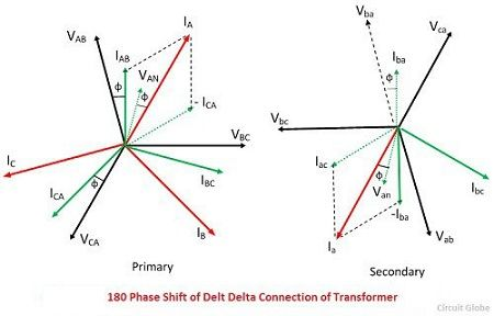 Three phase transformer connections circuit globe phase shift of delta delta connection of transformer ccuart Choice Image