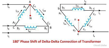 phase-shift-of-delta-delta-transformer