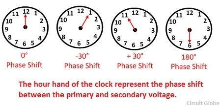 phase-shift-of-transformer