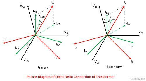 Three phase transformer connections circuit globe phasor diagram of delta delta connection 1 ccuart Gallery