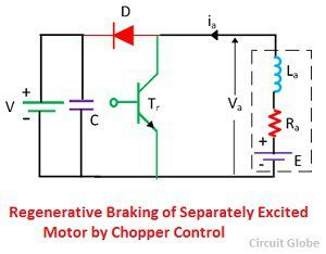 Chopper control of separately excited dc motor circuit globe for Regenerative dc motor control