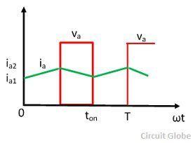 regenrative-braking