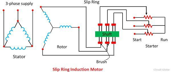 slip ring motor wiring diagram kitchen ring main wiring diagram difference between slip ring amp squirrel cage induction