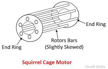 Difference Between Slip Ring And Squirrel Cage Induction Motor on circuit diagram from