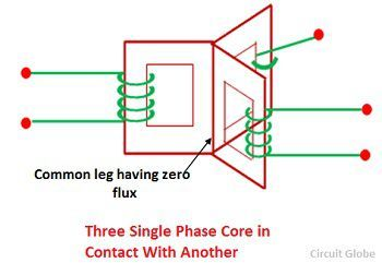thrre-phase-core-in-contact-with-other