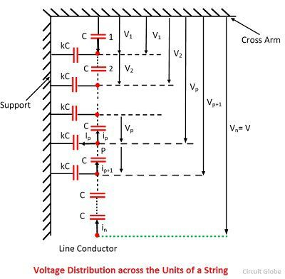 voltage-distribution-across-the-unit-of-a-string