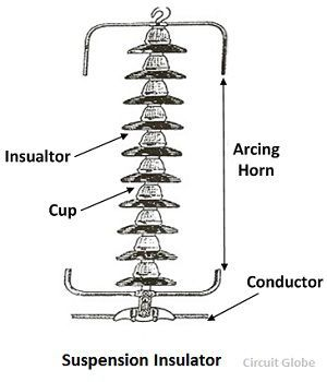 suspension-insulator