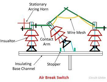 air-break-switch