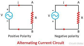alternating-current