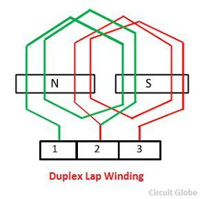 duplex-lap-winding