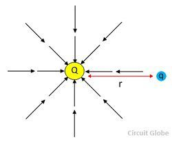 electric- field-equation-3