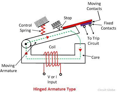 hinged-armature-type-relay