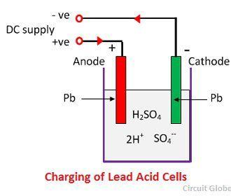 lead-acid-battery