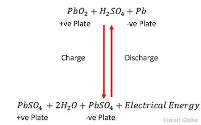 lead-acid-battery-equation-5