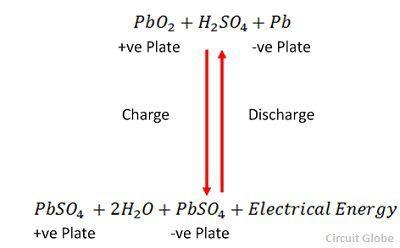 lead-acid-battery-equation-5