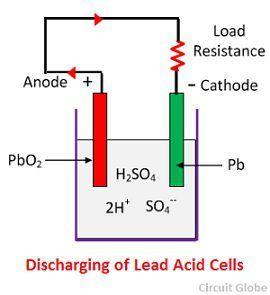 lead-acid-cell