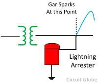 lightning-arrester-2