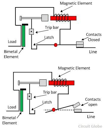 Miniature circuit breaker rating chart schematic wiring diagram difference between mcb mccb with comparison chart circuit globe rh circuitglobe com nec standard circuit breaker sizes circuit breaker frame size chart greentooth Images