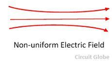 non-uniform-electric-field