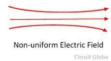 non-uniform-electric-field
