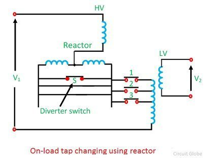 om-load-tap-changing-using-reactor