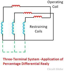 percentage-differential-equation-three-system