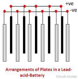 plates-of-lead-acid-battery
