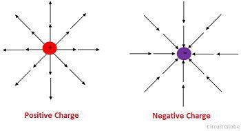 positive-and-negative-charge