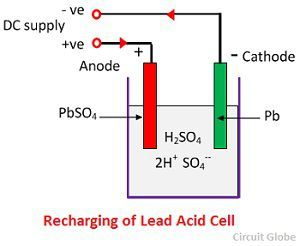 What is lead acid battery construction working discharging recharging of lead acid battery ccuart