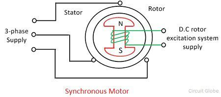 ac motor diagram wiring diagram online Electric Motor Capacitor Wiring Diagram what is ac motor? definition \u0026 types circuit globe diagram ac motor 480 ac motor diagram