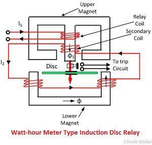 watt-hour-meter-type-induction-motor
