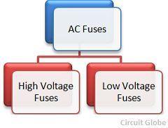 types-fuses-1